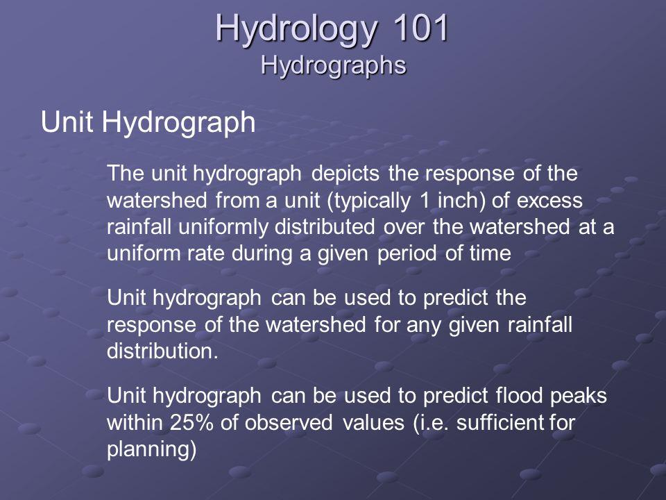 Hydrology Summary Hydrograph – Snake River