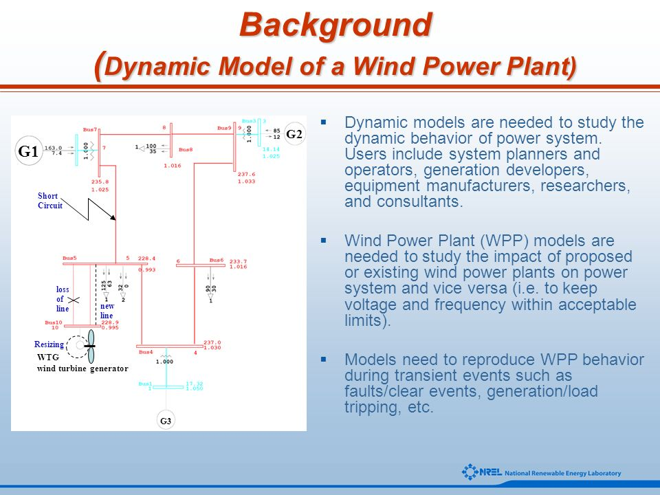 Background ( Dynamic Model of a Wind Power Plant) Dynamic models are needed to study the dynamic behavior of power system. Users include system planne
