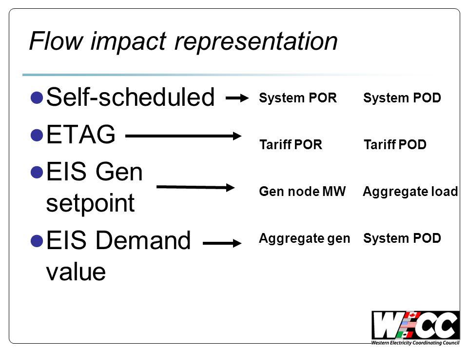 Flow impact representation Self-scheduled ETAG EIS Gen setpoint EIS Demand value System POR System POD Tariff POR Tariff POD Gen node MW Aggregate load Aggregate gen System POD