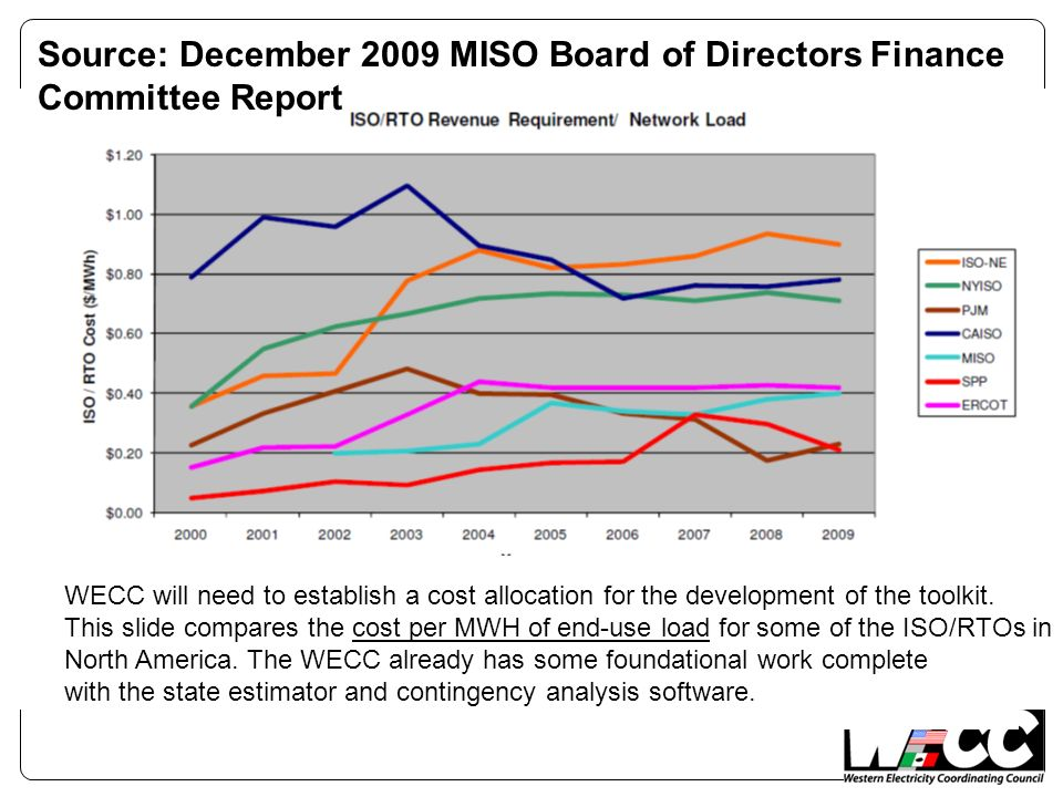 Source: December 2009 MISO Board of Directors Finance Committee Report WECC will need to establish a cost allocation for the development of the toolkit.