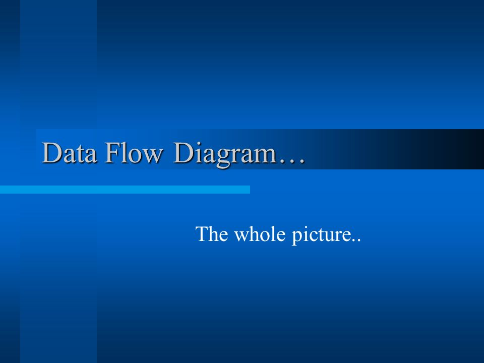Data Flow Diagram… The whole picture..
