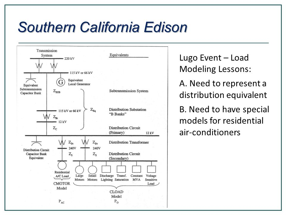 Southern California Edison Lugo Event – Load Modeling Lessons: A. Need to represent a distribution equivalent B. Need to have special models for resid