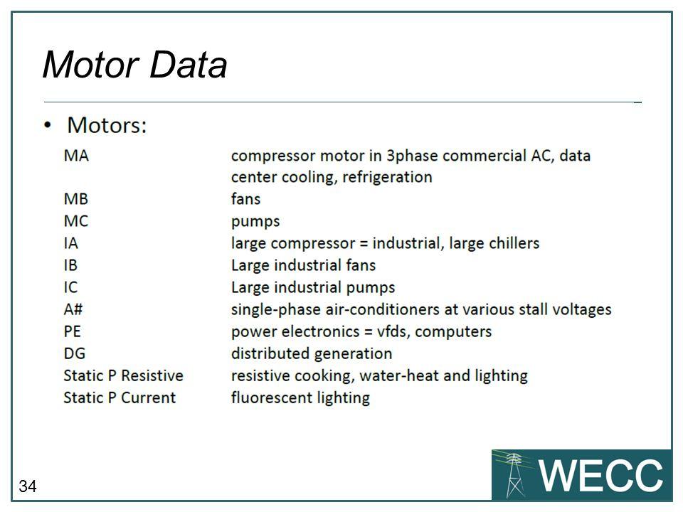 34 Motor Data