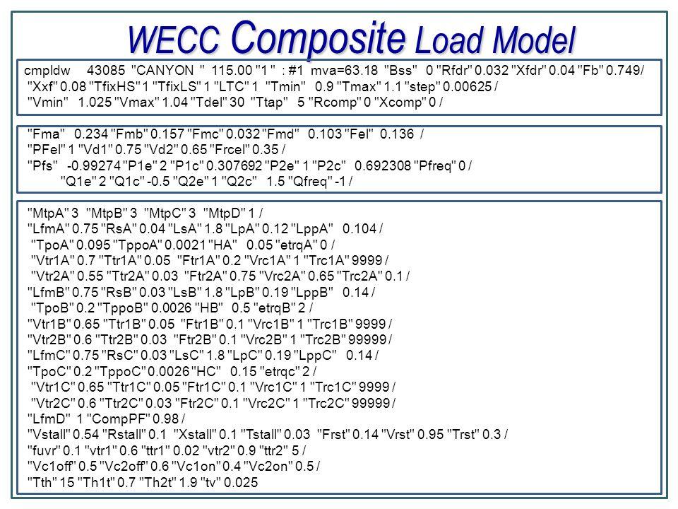 WECC Composite Load Model cmpldw 43085