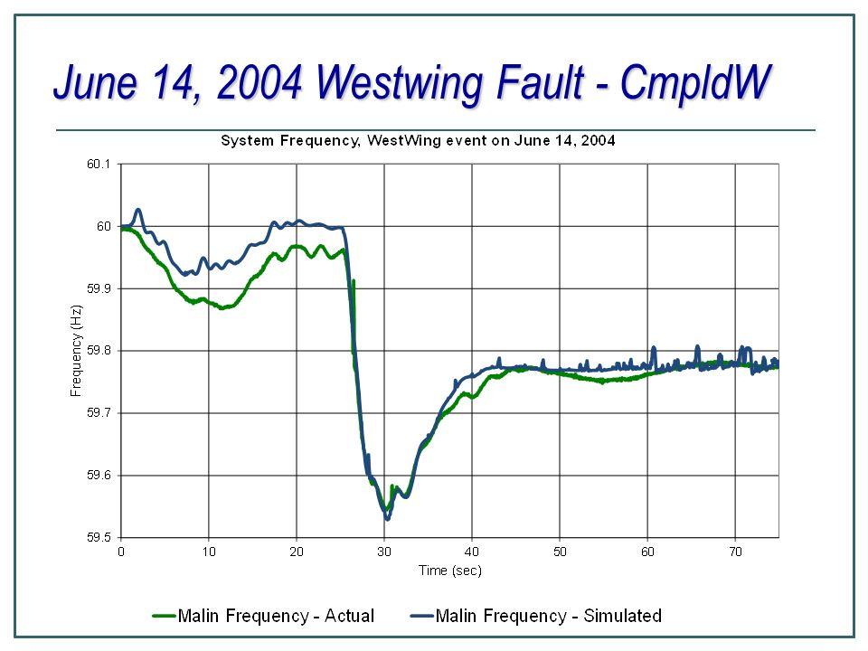 June 14, 2004 Westwing Fault - CmpldW