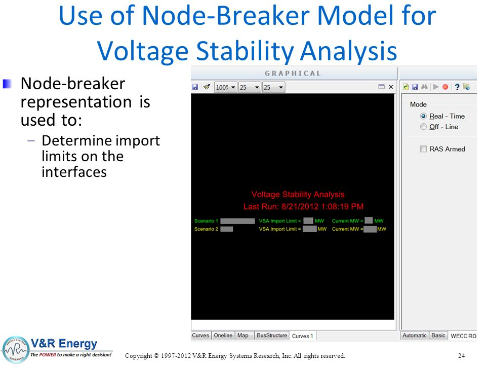 Use of Node-Breaker Model for Voltage Stability Analysis Node-breaker representation is used to: – Determine import limits on the interfaces Copyright