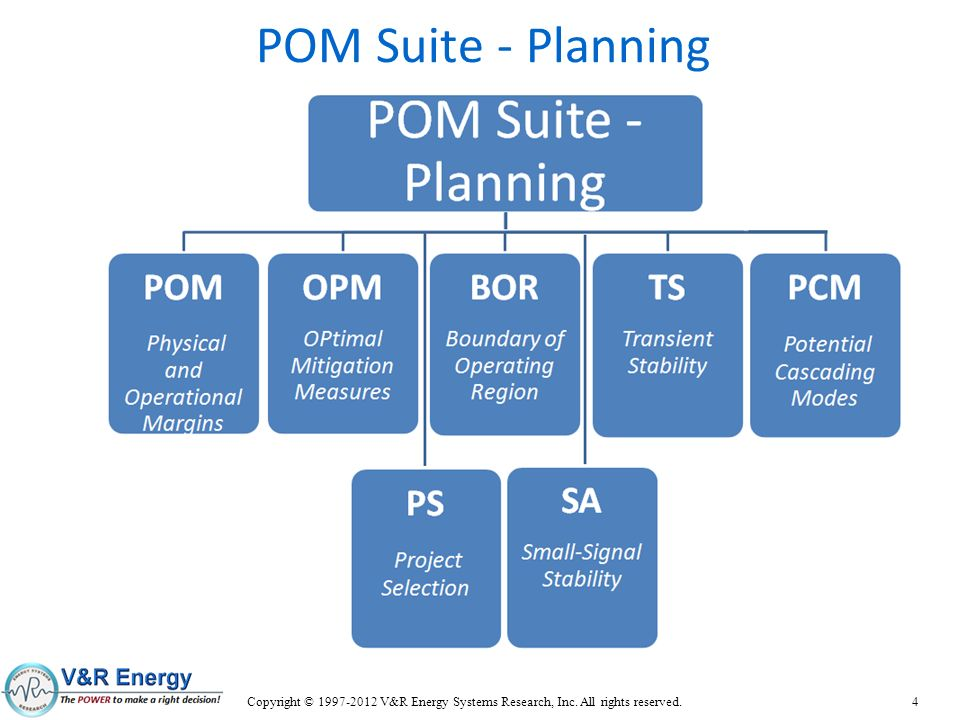 POM Suite - Planning Copyright © 1997-2012 V&R Energy Systems Research, Inc. All rights reserved. 4