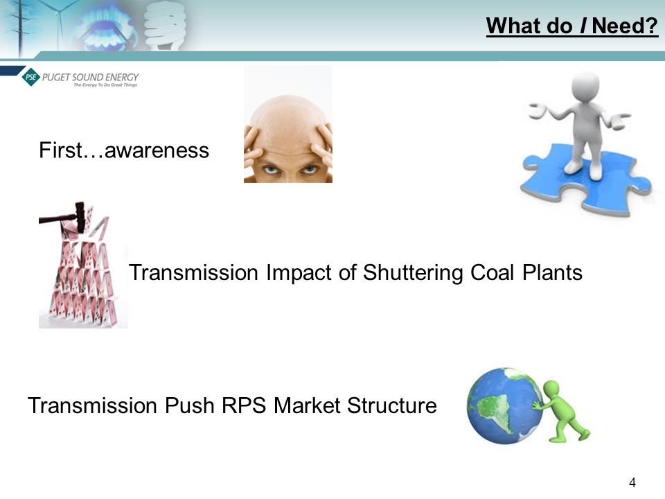 4 What do I Need? First…awareness Transmission Impact of Shuttering Coal Plants Transmission Push RPS Market Structure