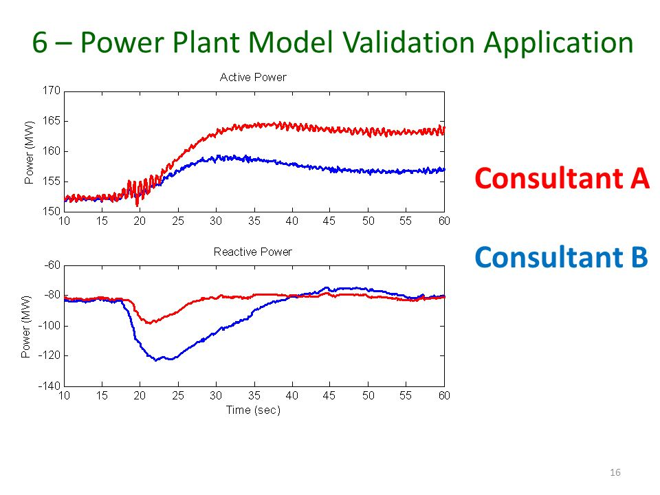 Consultant A Consultant B 16 6 – Power Plant Model Validation Application