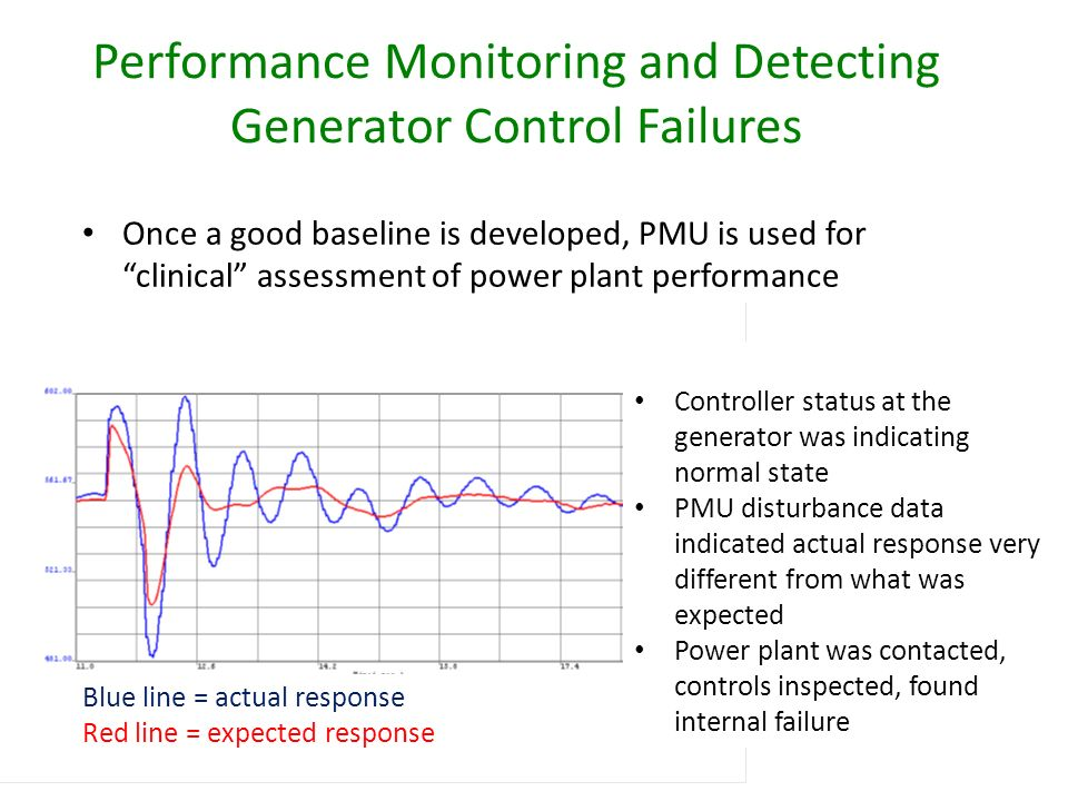 Performance Monitoring and Detecting Generator Control Failures Blue line = actual response Red line = expected response Controller status at the gene