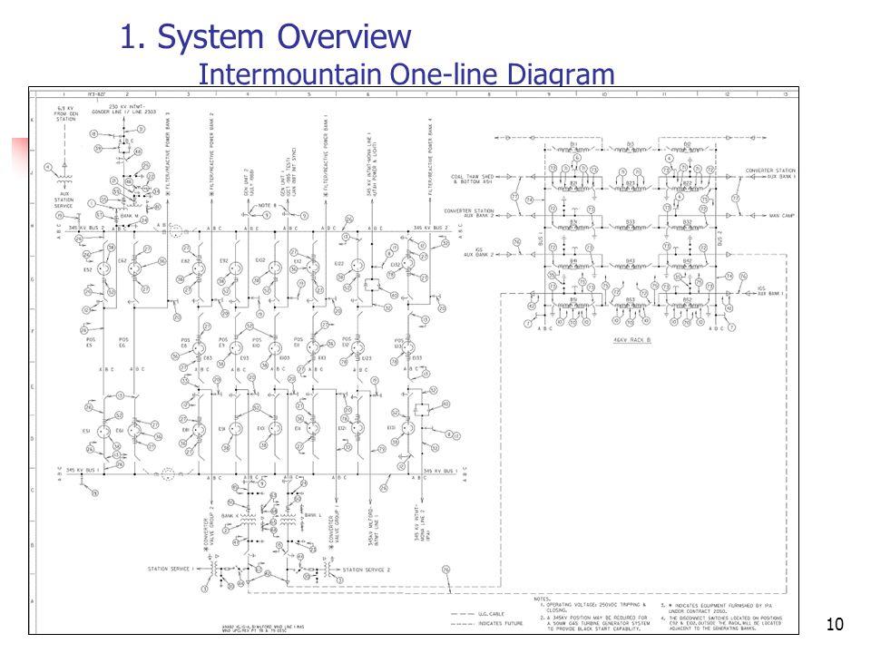 10 1. System Overview Intermountain One-line Diagram One Line Diagram: Adelanto