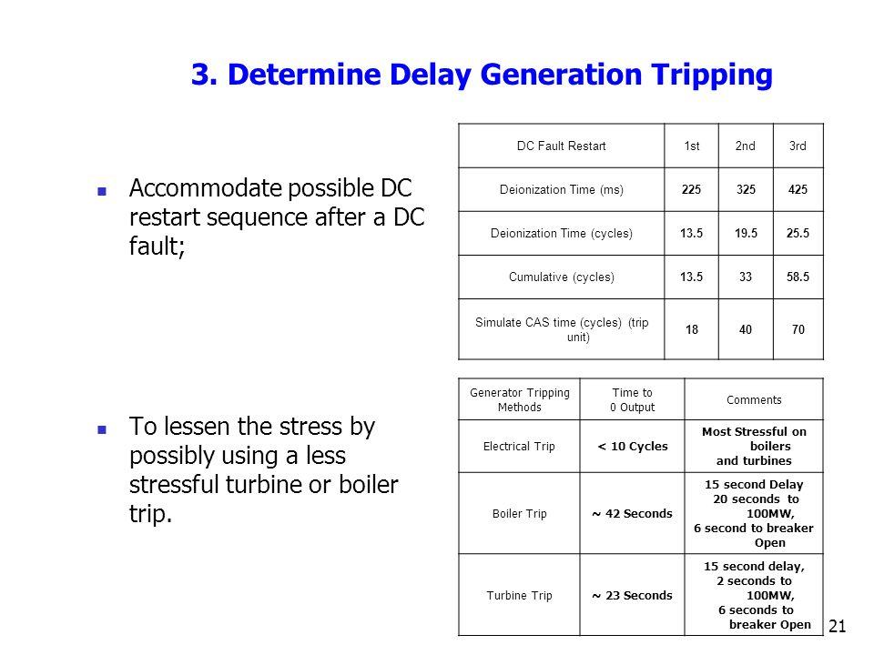 21 3. Determine Delay Generation Tripping Accommodate possible DC restart sequence after a DC fault; To lessen the stress by possibly using a less str