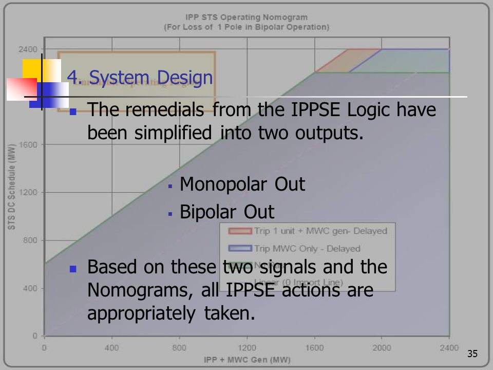 35 4. System Design The remedials from the IPPSE Logic have been simplified into two outputs. Monopolar Out Bipolar Out Based on these two signals and