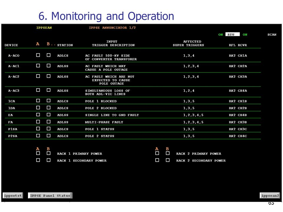 63 6. Monitoring and Operation Annunciator Display 1