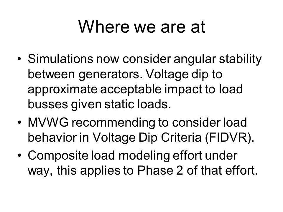 Voltage Swing versus FIDVR