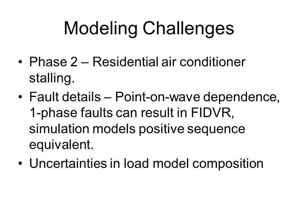 Modeling Challenges Phase 2 – Residential air conditioner stalling.