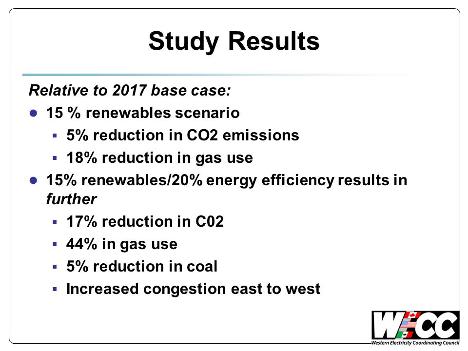 Study Results Relative to 2017 base case: 15 % renewables scenario 5% reduction in CO2 emissions 18% reduction in gas use 15% renewables/20% energy efficiency results in further 17% reduction in C02 44% in gas use 5% reduction in coal Increased congestion east to west