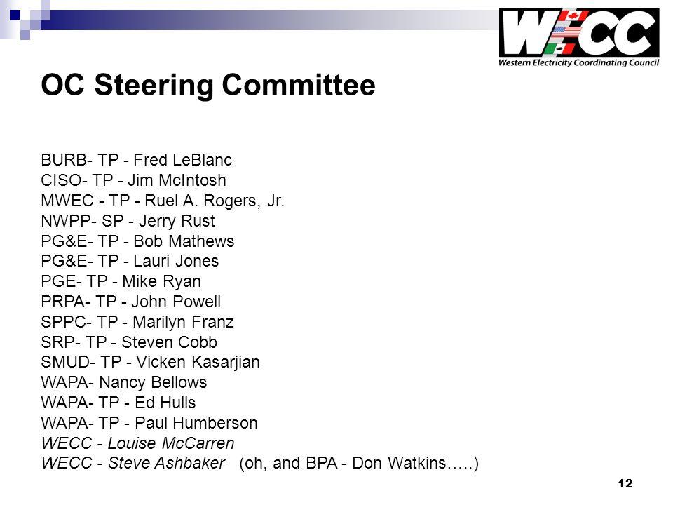 12 OC Steering Committee BURB- TP - Fred LeBlanc CISO- TP - Jim McIntosh MWEC - TP - Ruel A.
