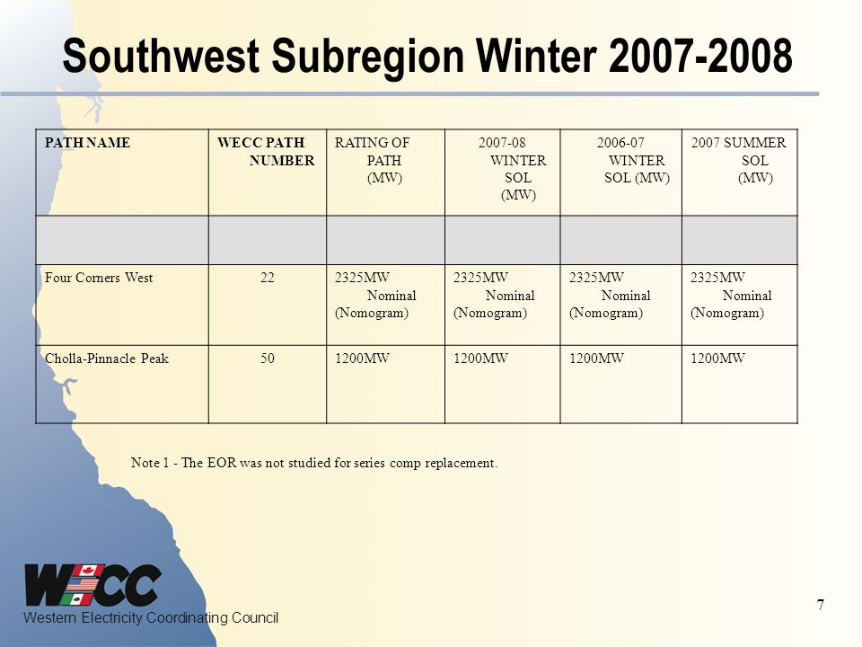 Western Electricity Coordinating Council 8 Implementation Time Schedule These limits apply to the 2007-2008 Winter operating season starting November 1, 2007, and ending no later than March 31, 2008 pending completion of: –The Operating Procedures Review Groups acceptance of the associated winter operating procedures for each of the interties and those operating procedures (including system monitoring and curtailment responsibilities) being implemented, and – Operating training and direction required to ensure operation within the established operating limits.