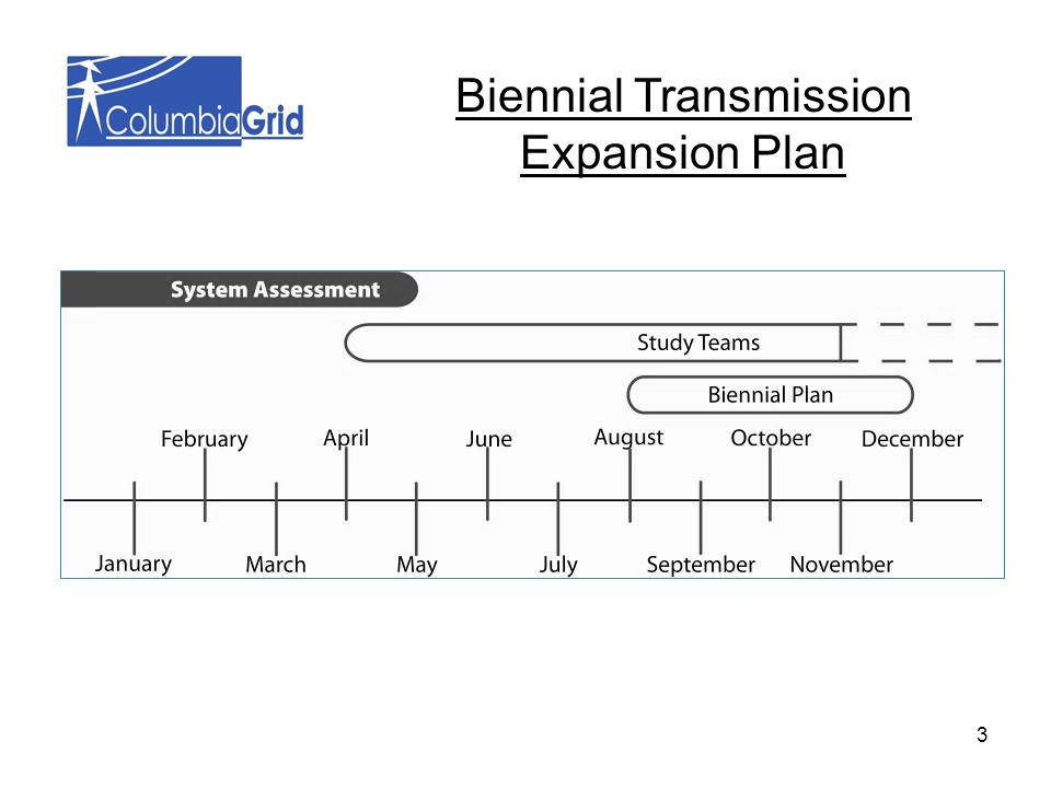 3 Biennial Transmission Expansion Plan