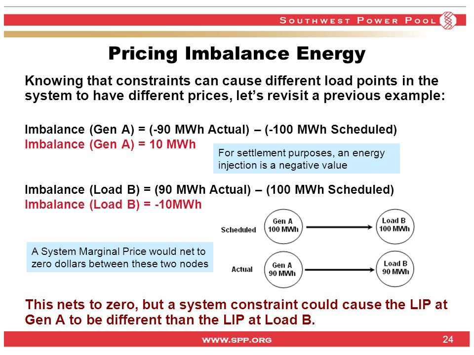 www.spp.org 24 Pricing Imbalance Energy Knowing that constraints can cause different load points in the system to have different prices, lets revisit