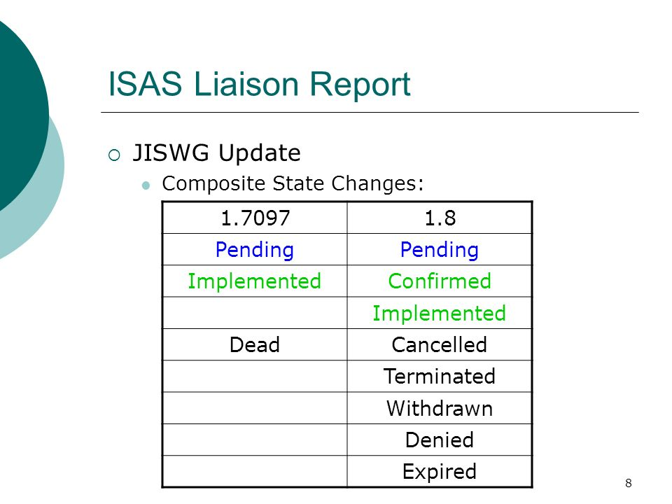 8 ISAS Liaison Report JISWG Update Composite State Changes: 1.70971.8 Pending ImplementedConfirmed Implemented DeadCancelled Terminated Withdrawn Denied Expired