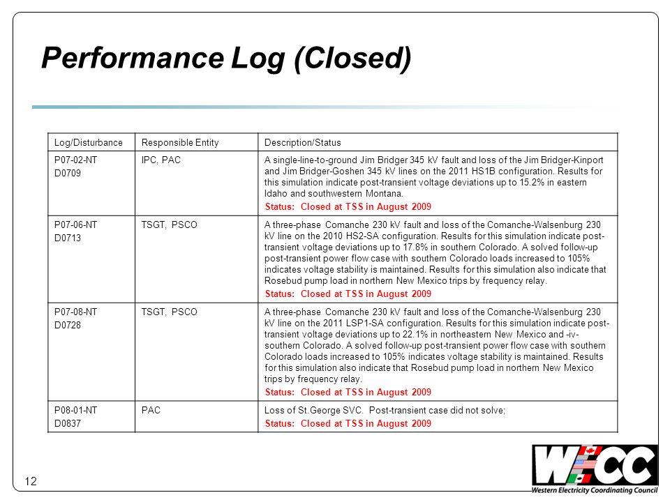 12 Performance Log (Closed) Log/DisturbanceResponsible EntityDescription/Status P07-02-NT D0709 IPC, PACA single-line-to-ground Jim Bridger 345 kV fau