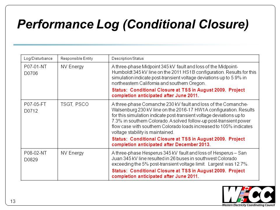 13 Performance Log (Conditional Closure) Log/DisturbanceResponsible EntityDescription/Status P07-01-NT D0706 NV EnergyA three-phase Midpoint 345 kV fa