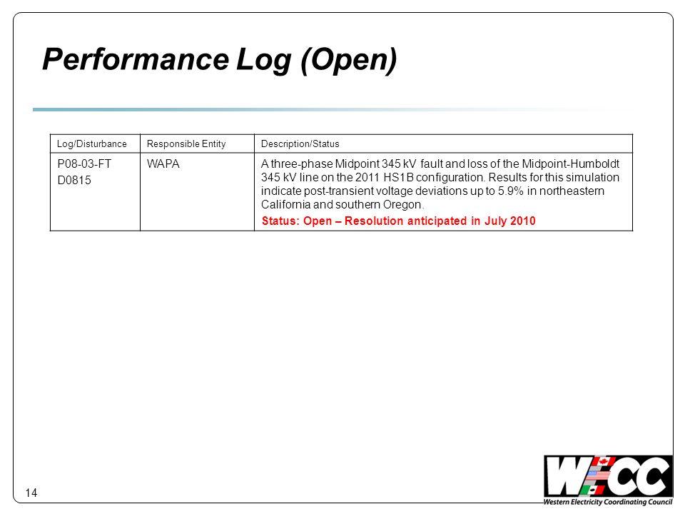 14 Performance Log (Open) Log/DisturbanceResponsible EntityDescription/Status P08-03-FT D0815 WAPAA three-phase Midpoint 345 kV fault and loss of the