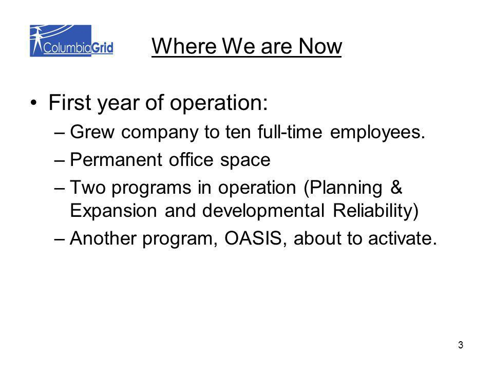 3 Where We are Now First year of operation: –Grew company to ten full-time employees.