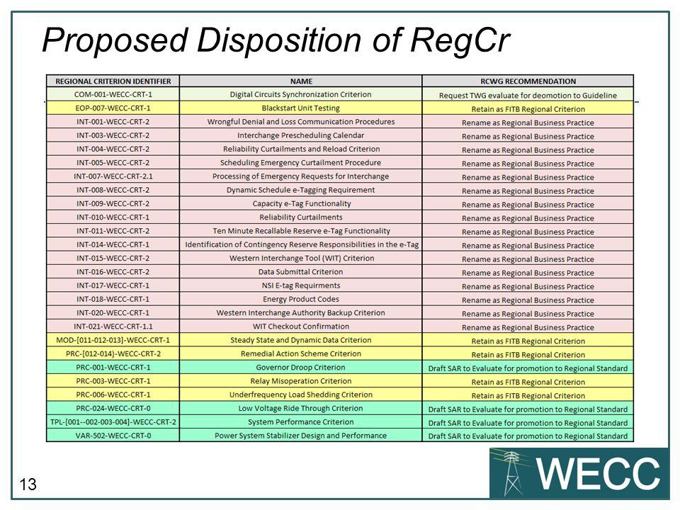 13 Proposed Disposition of RegCr