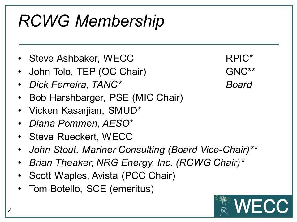 4 RCWG Membership Steve Ashbaker, WECCRPIC* John Tolo, TEP (OC Chair)GNC** Dick Ferreira, TANC*Board Bob Harshbarger, PSE (MIC Chair) Vicken Kasarjian
