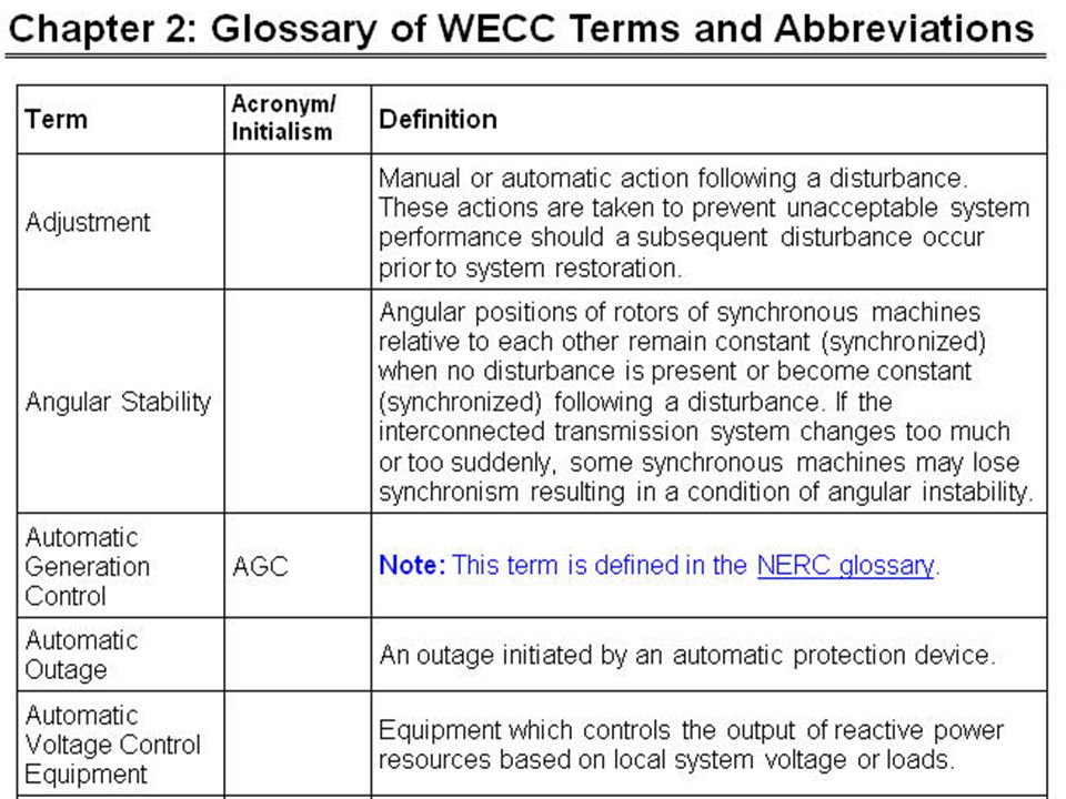 Process Going Forward Glossary reviewed annually New terms defined through the NERC standard development process will be added and the definition provided via a link to the NERC glossary New terms defined through the WECC standard and regional criteria development process will be added to the WECC glossary Any other new terms will be subject to internal review and approval by RPIC RPIC will present to WECC Board for approval and sign off 5