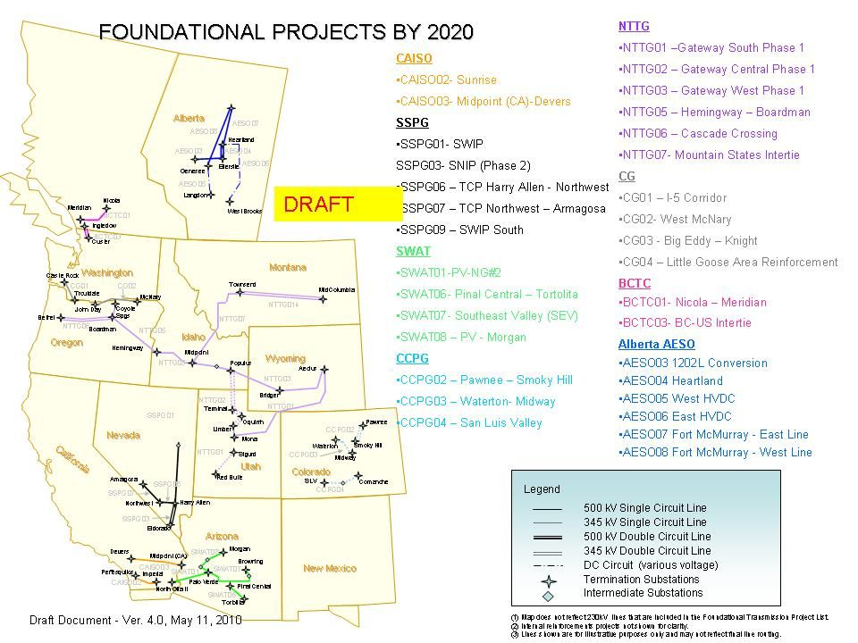 List of Projects – Sub-regional Coordinating Group 9 Draft - Ver.