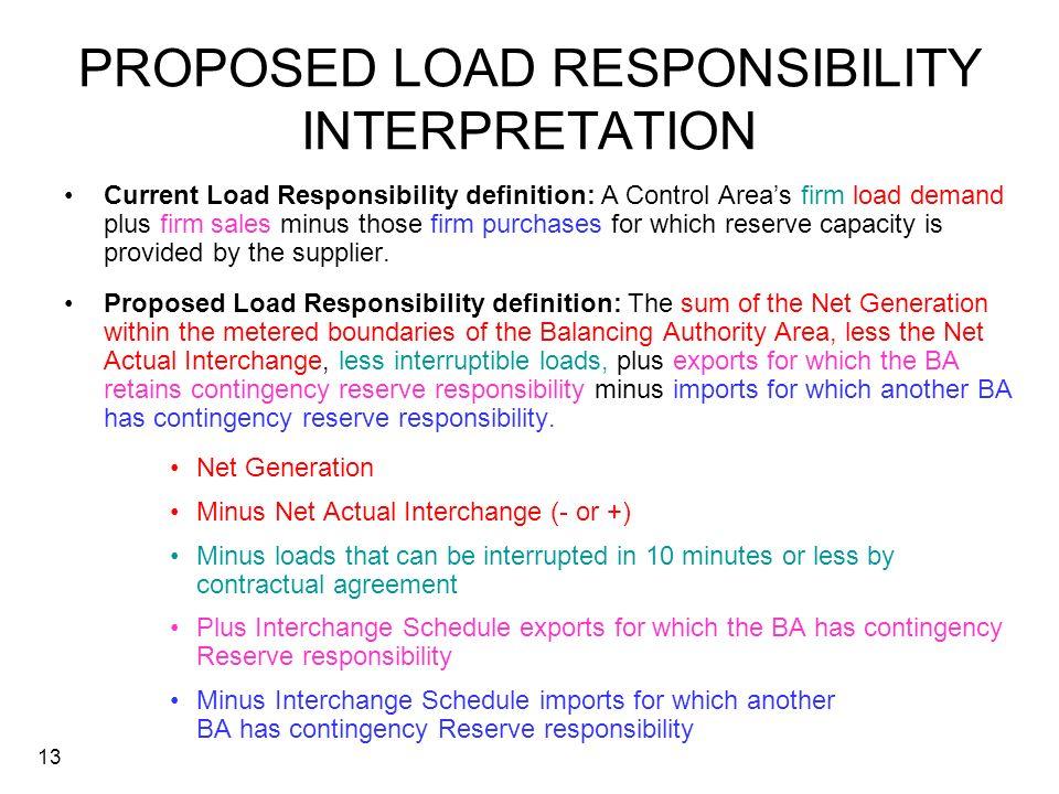 PROPOSED LOAD RESPONSIBILITY INTERPRETATION Current Load Responsibility definition: A Control Areas firm load demand plus firm sales minus those firm