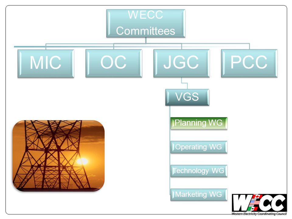 WECC Committees MIC OCJGC VGS Planning WG Operating WG Technology WG Marketing WG PCC