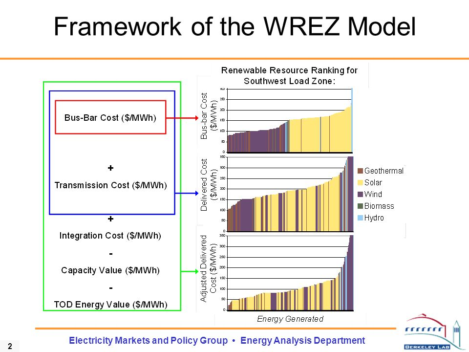 2 Electricity Markets and Policy Group Energy Analysis Department Framework of the WREZ Model