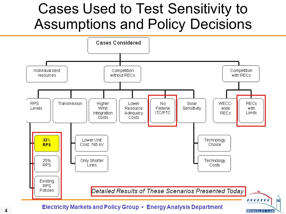 4 Electricity Markets and Policy Group Energy Analysis Department Cases Used to Test Sensitivity to Assumptions and Policy Decisions Detailed Results of These Scenarios Presented Today