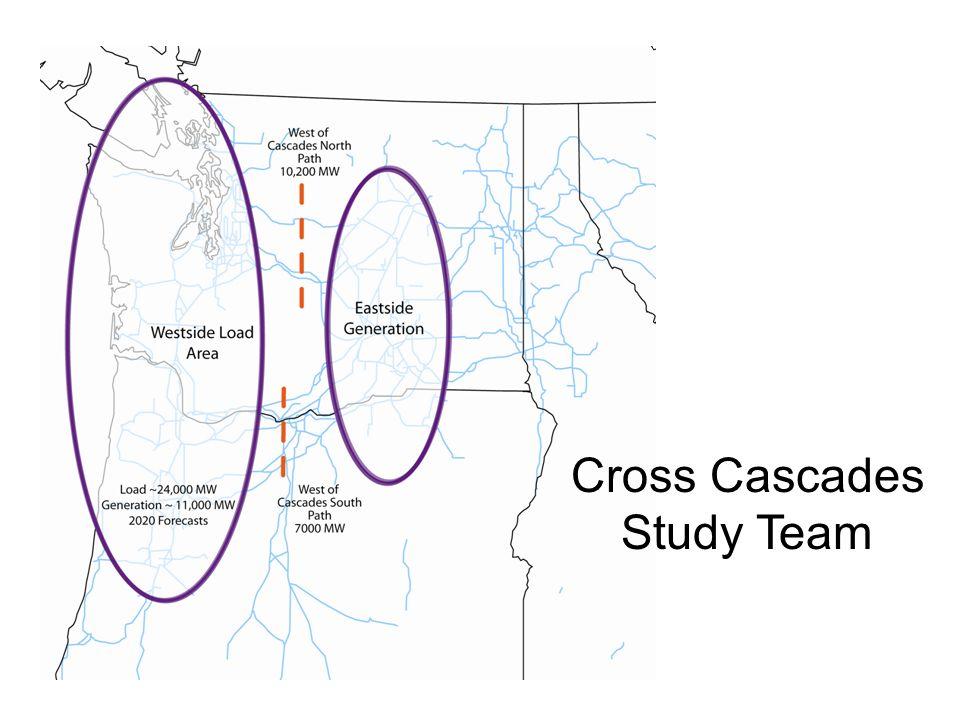 Cross Cascades Study Team
