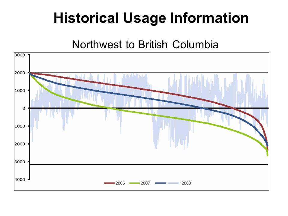Historical Usage Information Northwest to British Columbia