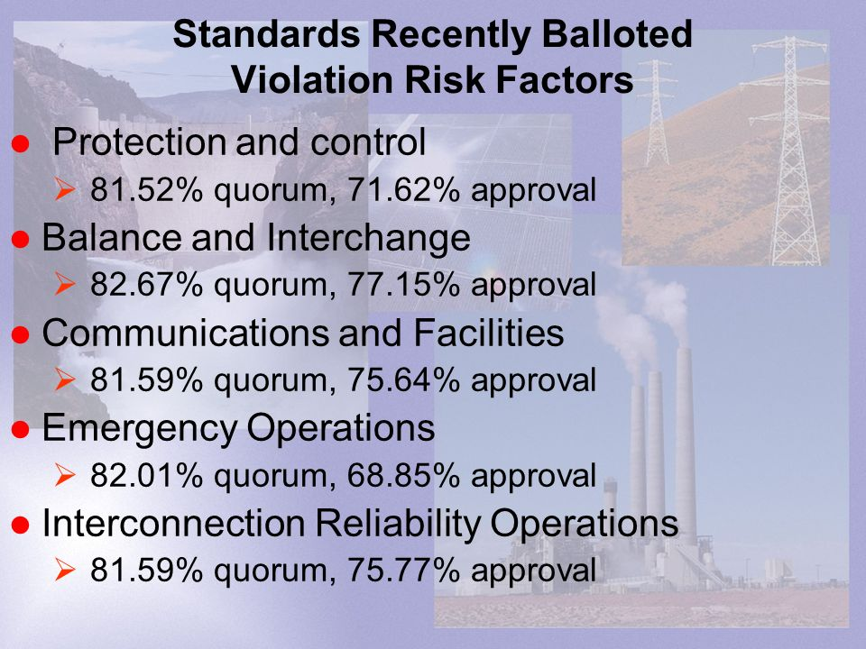 Standards Recently Balloted Violation Risk Factors Protection and control 81.52% quorum, 71.62% approval Balance and Interchange 82.67% quorum, 77.15% approval Communications and Facilities 81.59% quorum, 75.64% approval Emergency Operations 82.01% quorum, 68.85% approval Interconnection Reliability Operations 81.59% quorum, 75.77% approval