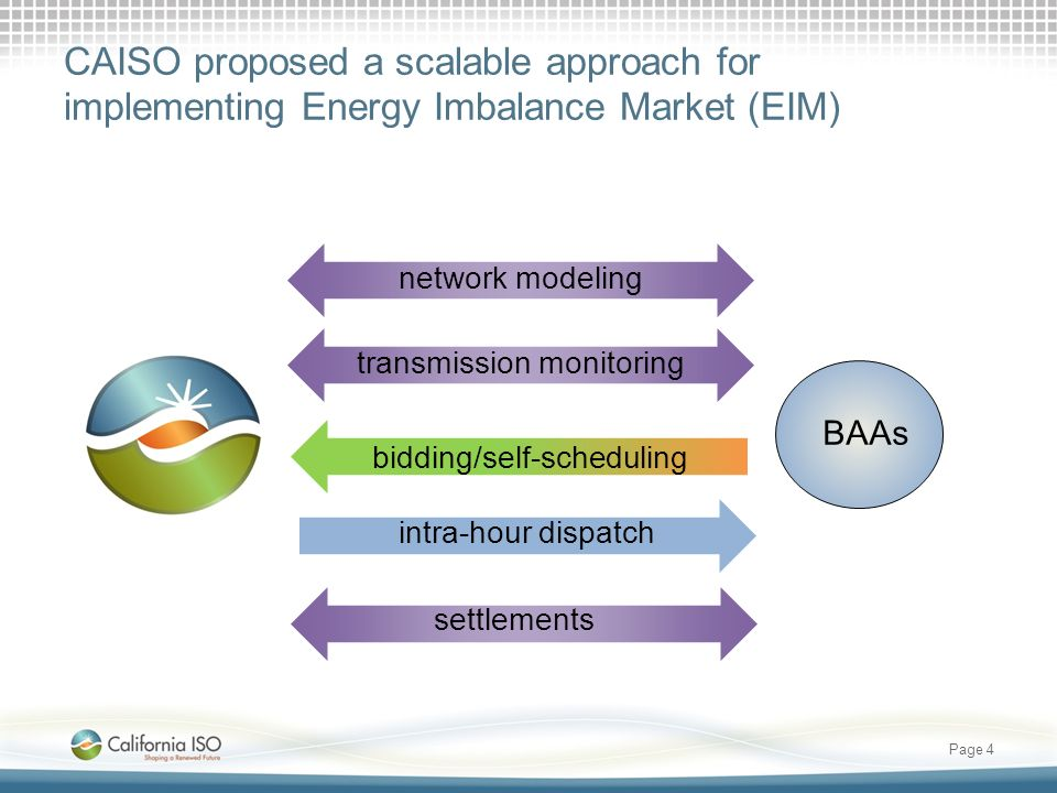 CAISO proposed a scalable approach for implementing Energy Imbalance Market (EIM) Page 4 BAAs network modeling transmission monitoring bidding/self-sc