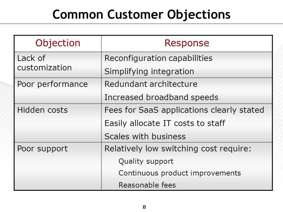 8 Common Customer Objections ObjectionResponse Lack of customization Reconfiguration capabilities Simplifying integration Poor performanceRedundant ar