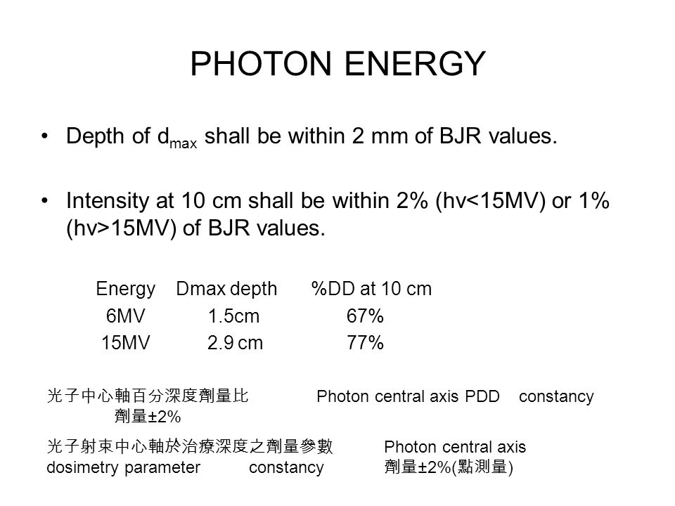 PHOTON ENERGY Depth of d max shall be within 2 mm of BJR values. Intensity at 10 cm shall be within 2% (hv 15MV) of BJR values. EnergyDmax depth%DD at