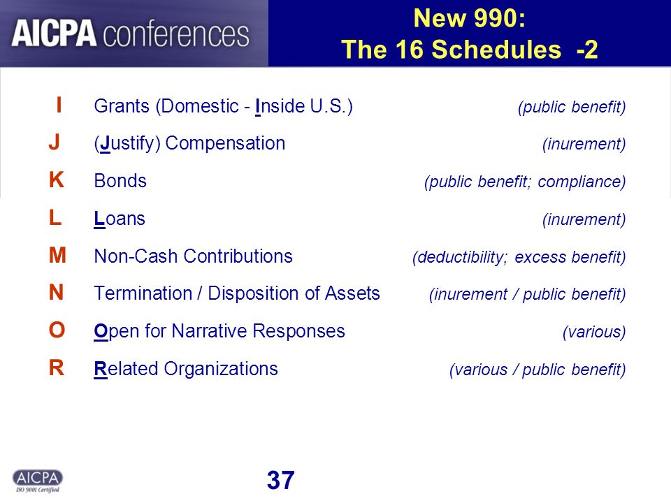 37 I Grants (Domestic - Inside U.S.) (public benefit) J (Justify) Compensation (inurement) K Bonds (public benefit; compliance) L Loans (inurement) M Non-Cash Contributions (deductibility; excess benefit) N Termination / Disposition of Assets (inurement / public benefit) O Open for Narrative Responses (various) R Related Organizations (various / public benefit) New 990: The 16 Schedules -2