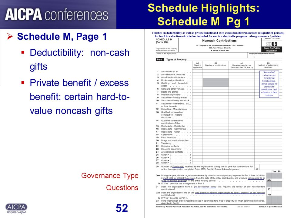 52 Schedule Highlights: Schedule M Pg 1 Schedule M, Page 1 Deductibility: non-cash gifts Private benefit / excess benefit: certain hard-to- value nonc