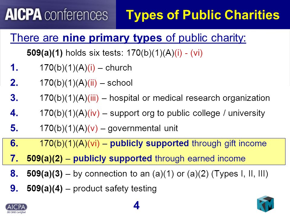 Types of Public Charities 509(a)(1) holds six tests: 170(b)(1)(A)(i) - (vi) 1.