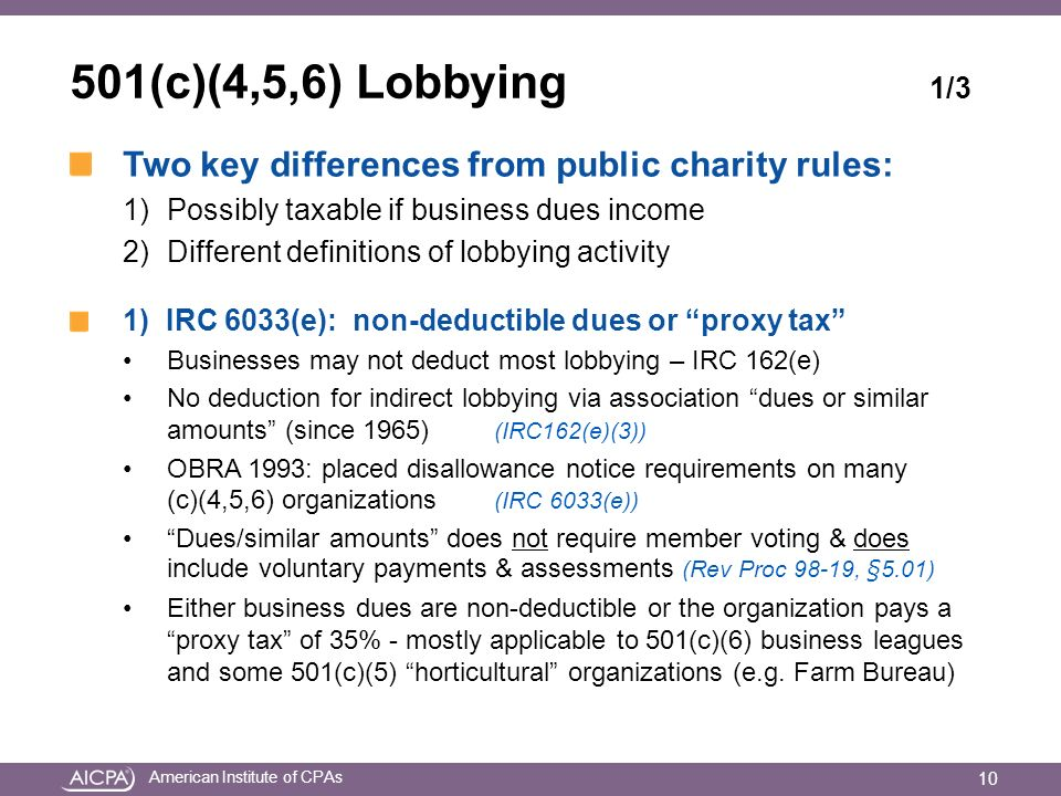 American Institute of CPAs 501(c)(4,5,6) Lobbying 1/3 Two key differences from public charity rules: 1)Possibly taxable if business dues income 2)Different definitions of lobbying activity 1) IRC 6033(e): non-deductible dues or proxy tax Businesses may not deduct most lobbying – IRC 162(e) No deduction for indirect lobbying via association dues or similar amounts (since 1965) (IRC162(e)(3)) OBRA 1993: placed disallowance notice requirements on many (c)(4,5,6) organizations (IRC 6033(e)) Dues/similar amounts does not require member voting & does include voluntary payments & assessments (Rev Proc 98-19, §5.01) Either business dues are non-deductible or the organization pays a proxy tax of 35% - mostly applicable to 501(c)(6) business leagues and some 501(c)(5) horticultural organizations (e.g.