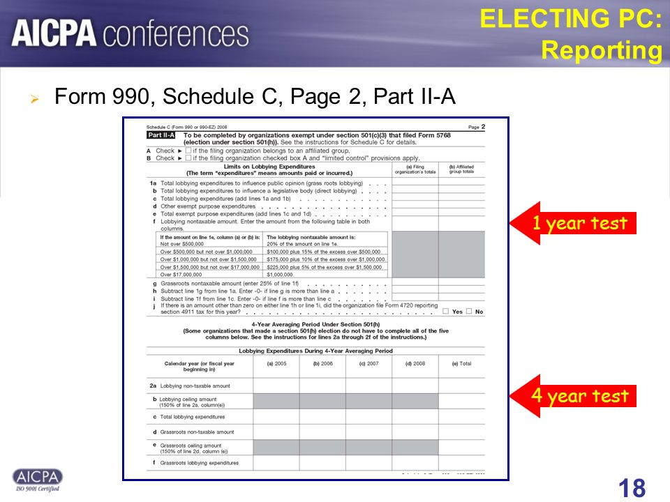 18 ELECTING PC: Reporting 4 year test 1 year test Form 990, Schedule C, Page 2, Part II-A