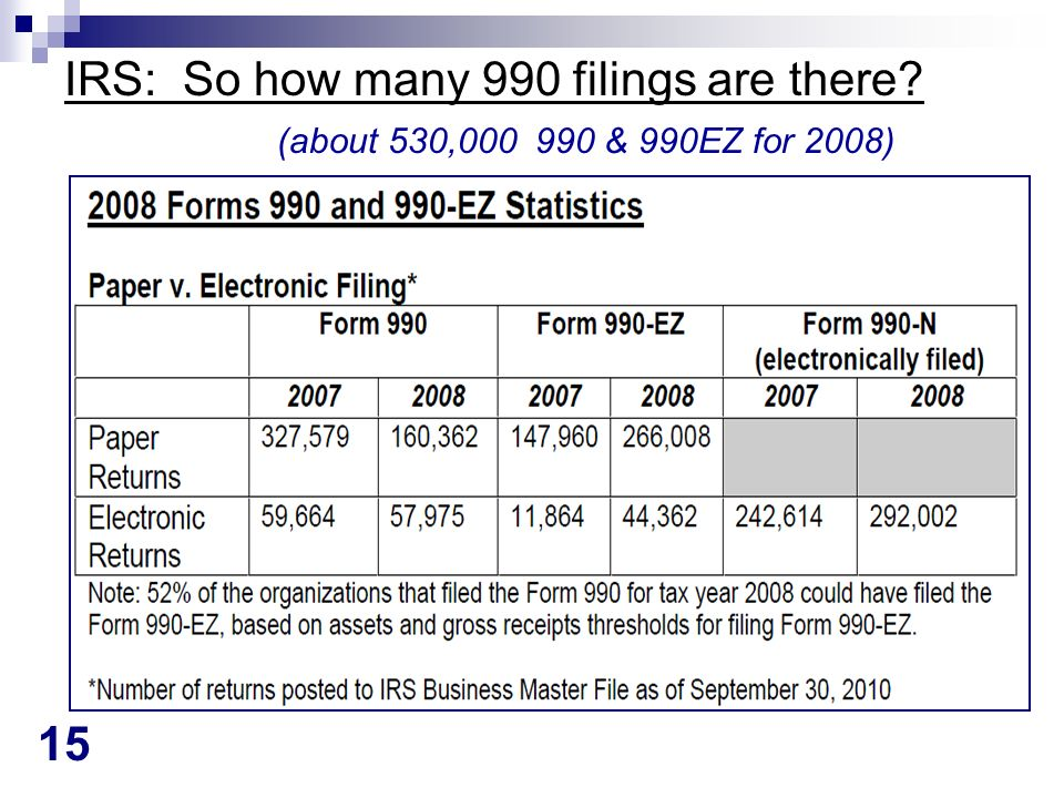 15 IRS: So how many 990 filings are there? (about 530,000 990 & 990EZ for 2008)